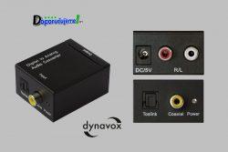 DAC prevodník Dynavox DK 201)